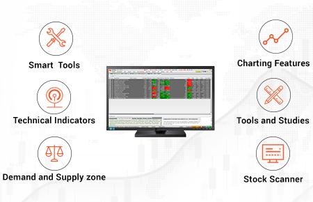 TradeTiger - Online Desktop Trading Platform | Sharekhan